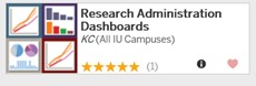 Research Administration Dashboards